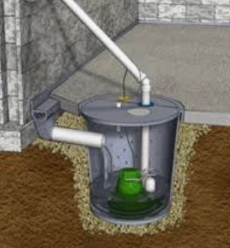 Sump Pump Installation Diagram